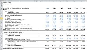 Account Balance Sheet Template Classified Balance Sheet Template Excel