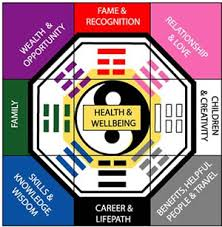 feng shui color chart what is feng shui moms opinions