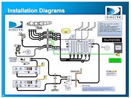 xfinity hdmi wiring diagram wiring diagram simonand