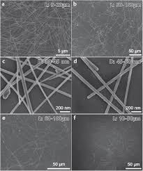 low haze annealing free very long ag nanowire synthesis and its