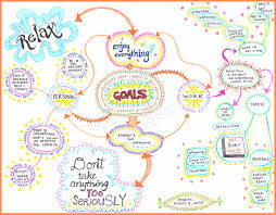 Blank Concept Map by Create A Mind Map Learn How To Mind Map From This Colorful Mind