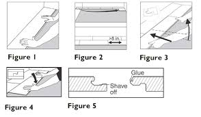 How To Scribe Laminate Flooring Wpc Vinyl Installation Instructions