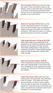 best 25 table saw ideas on pinterest router saw wood joining