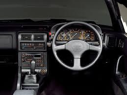 Veilside Rx7 Interior Mazda Rx7 Favorite Japanese Cars Pinterest Rx7 Mazda And