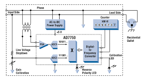wiring diagram analog devices u2013 wiring diagram analog devices with