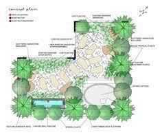 knot garden plan gardens landscape pinterest garden planning