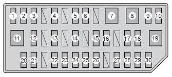 toyota prius from 2012 u2013 fuse box diagram auto genius
