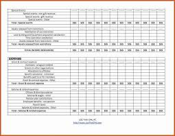 Non Profit Budget Template Excel Grant Budget Exle Flowchart Explaining When To Use Detailed Or
