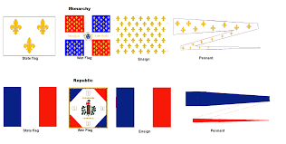 British Flag During Revolutionary War Sam U0027s Flags Empire Total War Game Flags
