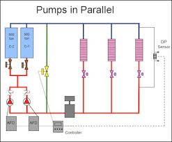 understanding primary secondary pumping part 6 5 ways to pump an