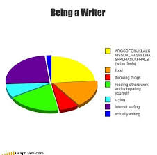 Writer Memes - a writer s life described by memes anika s avenue