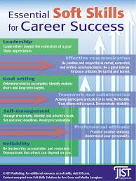 essential soft skills for career success infographic jist