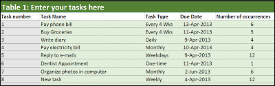 Task Management Excel Template Taskmanager Dataentry Table1 Indzara
