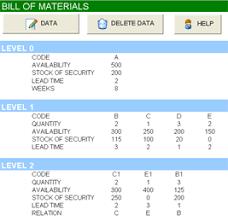 Bom Template Excel Excel Mrp Material Requeriment Plan Mrp Spreadsheet