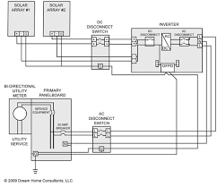 pv system design green inspections solar photovoltaic systems the ashi reporter