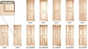 interior doors home depot interior doors home depot canada door styles opportunity house three