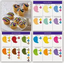 best 25 icing color chart ideas on pinterest color mixing food