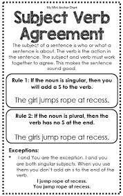grammar mini anchor charts subject verb agreement grammar rules