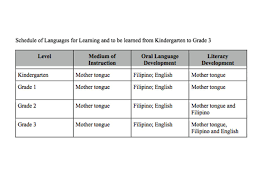 integrated language arts ppt download