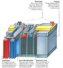 inside car batteries how it works magazine