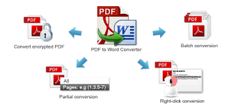 Convert Pdf To Word Pdf To Word Converter Free To Transfer Convert Pdf To