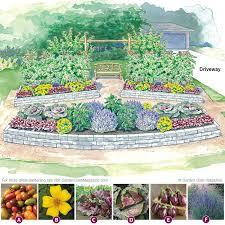 Landscape Inspiration 1509 Best Edible Landscape Inspiration Images On Pinterest