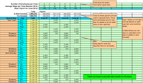 Free Excel Payroll Template Checks Template How To Check Stubs Free Payroll Check Stubs