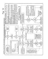 us 3 digit area code patent us8385537 unified method and apparatus to simplify
