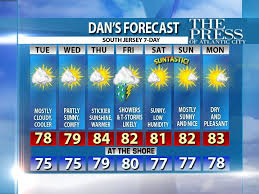 New Jersey Travel Forecast images Here is your south jersey forecast weather jpg