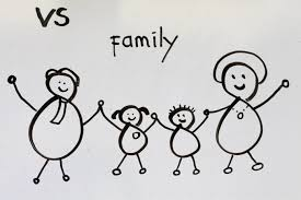 15 tutorial how to draw a family in 3 minutes simple