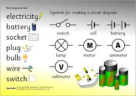 electricity primary teaching resources and printables sparklebox