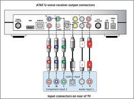 direct tv fixed wireless broadband page 14 dbstalk community