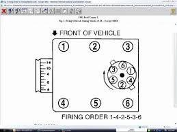 1992 ford taurus firing order of spark plugs