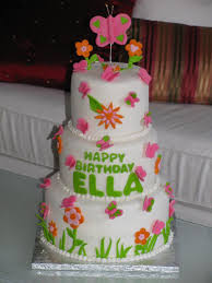 buttercream cake designs happy birthday party themes inspiration