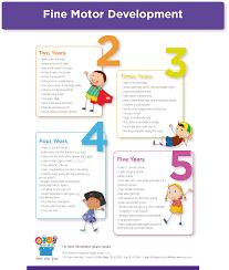 fine motor development infographic from pediatric ot services