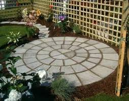 Patio Ideas For Small Backyard Garden Patio Designs Patio Garden Garden Patio Ideas Pictures