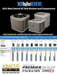 Central Air Conditioning Estimate by Lennox Dealer In Houston Shows Lennox Xc25 Voted Best Air