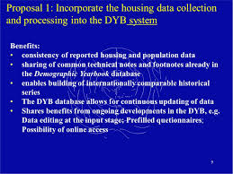 online yearbook database 1 incorporating housing statistics in the demographic yearbook