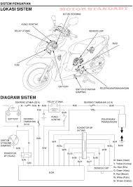 trouble shooting sistem pengapian pgm f1 motor standart
