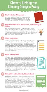 Format For A Persuasive Essay Writing Analysis Essay