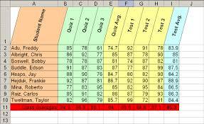 Grade Book Template Excel I Tech Math Microsoft Excel Gradebook Formatting