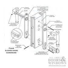 Patio Handle Sliding Door Locking Handle Set Fuhr And Hoppe Sliding Patio Handle