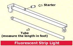 Where Is The Starter In A Fluorescent Light Fixture Changing Light Bulbs Magna Housing