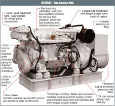 used northern lights generator for sale northern lights m1276a generator sets from performance diesel