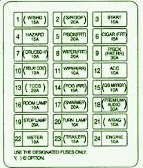 2005 kia sorento fuse box diagram u2013 circuit wiring diagrams