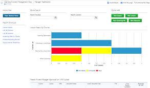 Tracking Employee Training Spreadsheet Employee Training Software Training Management Systems Quick Base