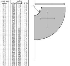 10 best images of circle template with measurement circle skirt
