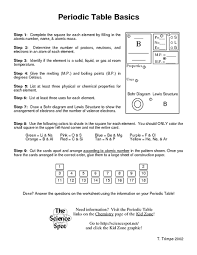 periodic table basics cards answers interpreting the periodic table worksheet answers worksheets for all