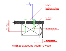 Handrail Construction Detail Aluminum Railing Parts Mounts For Railing Systems For Wood
