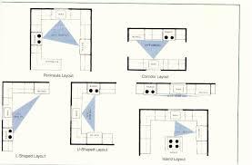 kitchen layout design kitchen design